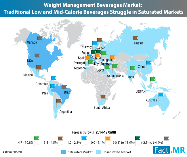 weight-management-beverages-market-1[1]